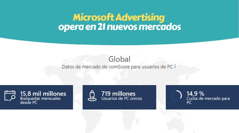 Bing Ads Nuevos Mercados