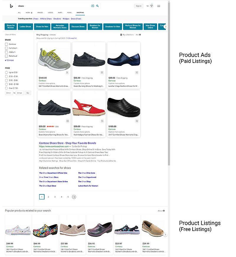 Resultados Orgánicos Microsoft Bing Shopping Ads