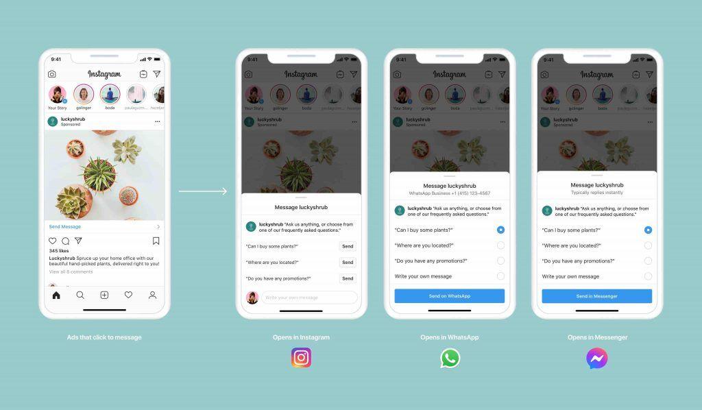 Mensajes Facebook Instagram Whatsapp