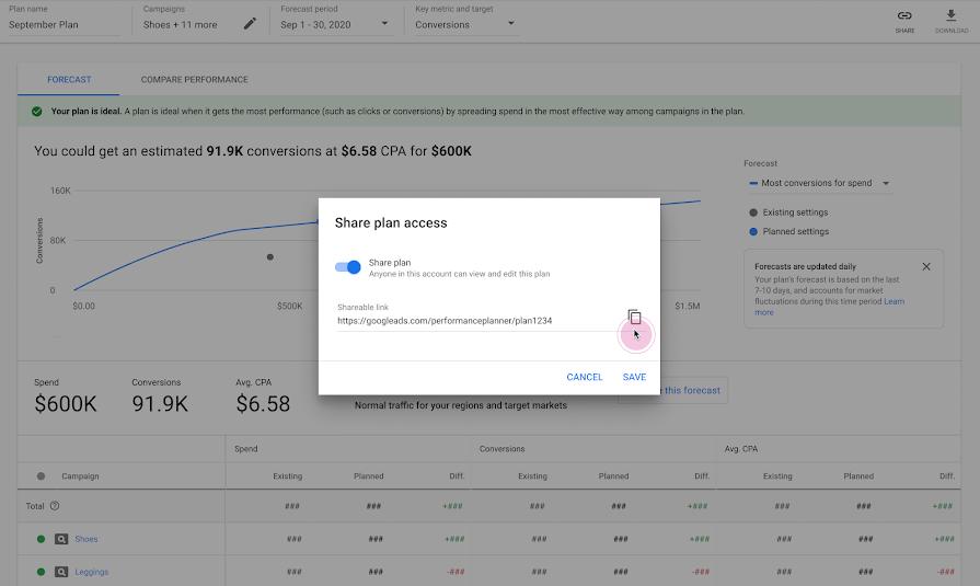 Planificador de Rendimiento en Google Ads
