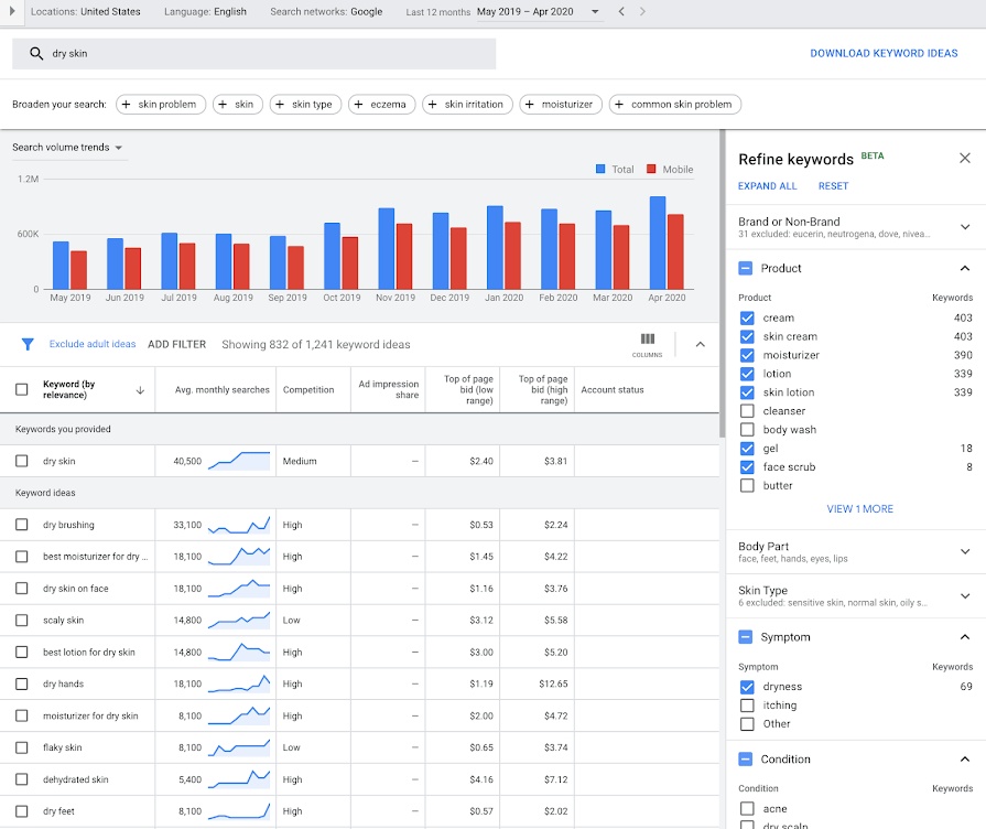 Planificador Palabras Clave Google Ads