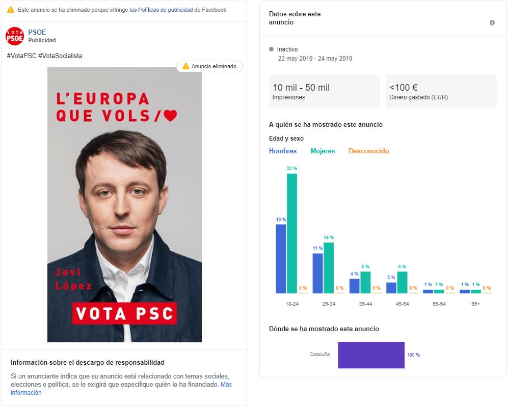 PSOE Publicidad en Facebook